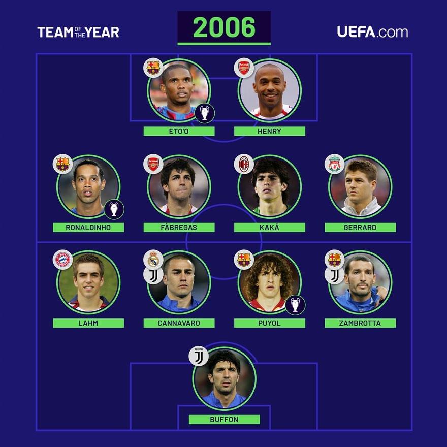 Uefa Team of the year 2006  #FootballMemories #Buffon #Cannavaro #Puyol #Ronaldinho #Kakà #Gerrard #Etoo #soccer #operazionenostalgia #FCB #FCBarcelona #soccer #mesqueunclub #forçabarça #visçabarça #diasdefutbol #barça #vamosbarça #vamosbarca #brfootball https://t.co/XSZ3VPC0lB