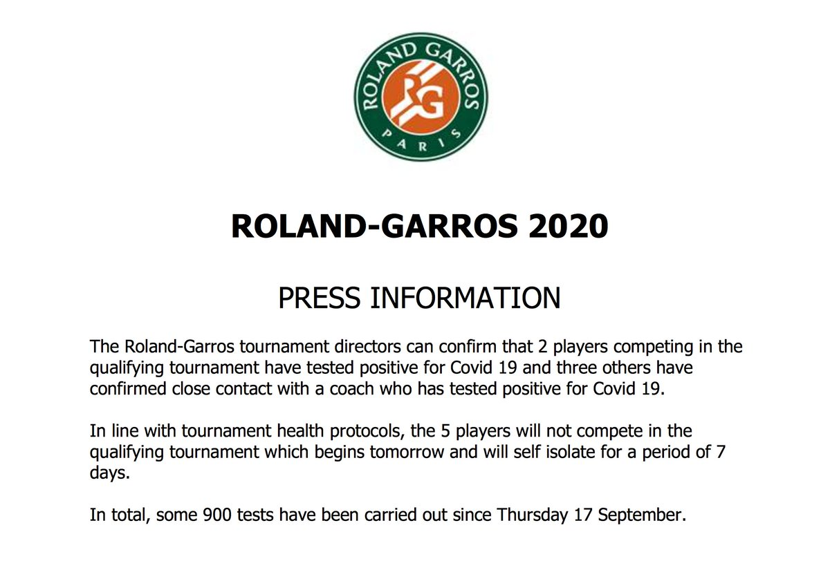 The Roland-Garros tournament directors can confirm that 2 players competing in the qualifying tournament have tested positive for Covid 19 and three others have confirmed close contact with a coach who has tested positive for Covid 19. >> https://t.co/X3dn62VEv5 https://t.co/4Ca6GevqNf