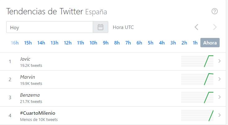 RT @navedelmisterio: ¡Gracias! #CuartoMilenio https://t.co/5HhgwK9SU3