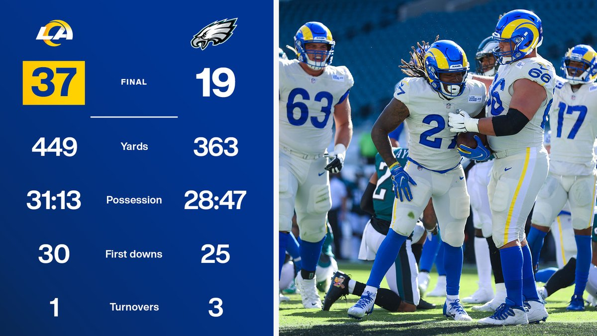 2-0. Today in numbers ⤵️