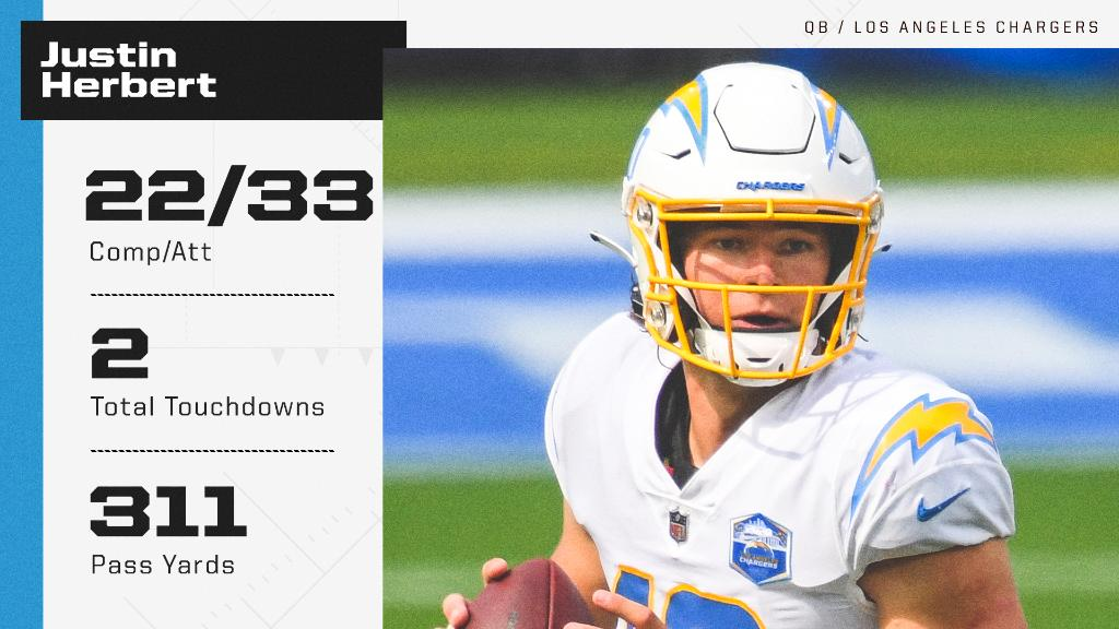 First player since 1954 to throw and run for a TD in the first half of their NFL debut.  Welcome to the league, Justin Herbert ⚡️ https://t.co/L0PXfvF02R