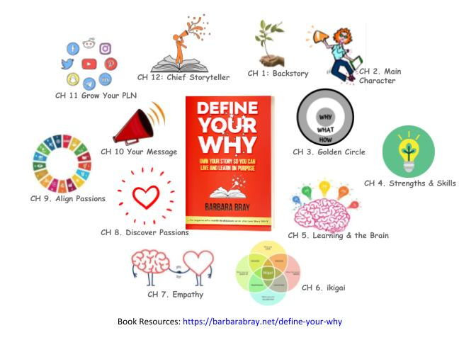 Please vote for #DefineYourWhy for the #BookCampPD chat to focus on during the fall & winter. 1 hour left to vote here ➡️➡️https://t.co/vmKtvrGS65  #teachpos #BuildHOPEedu #crazyPLN #EdChatEU #formativechat #resiliencechat #masterychat #edumatch #EducationNeverDies #LetsK12Better https://t.co/TpI5OZfTXp