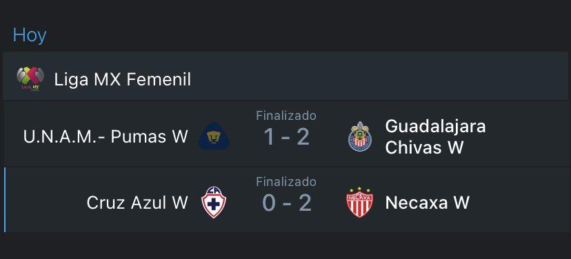 Resultados de los partidos de hoy, Fecha 7, Liga BBVA Mx Femenil, Torneo Guard1anes 2020. #DeportePicanteOficial #LigaBBVAMxFemenil #Guard1anes2020 https://t.co/SIikQ2eqeg