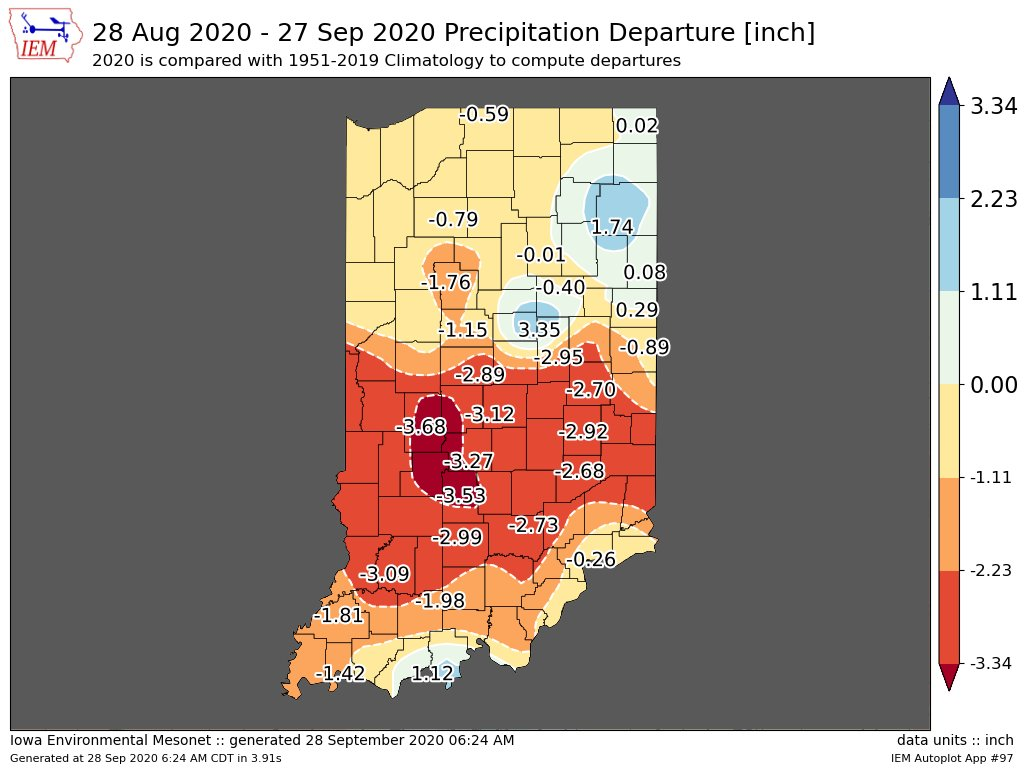"""Here's a look at the rainfall departure over the last 30 days. From Greencastle to Bloomington is roughly 3.5"""" below normal, with much of central and southern Indiana 2-3"""" below normal! #INwx #Indy #AGwx #drought https://t.co/JkCwII3y1P"""