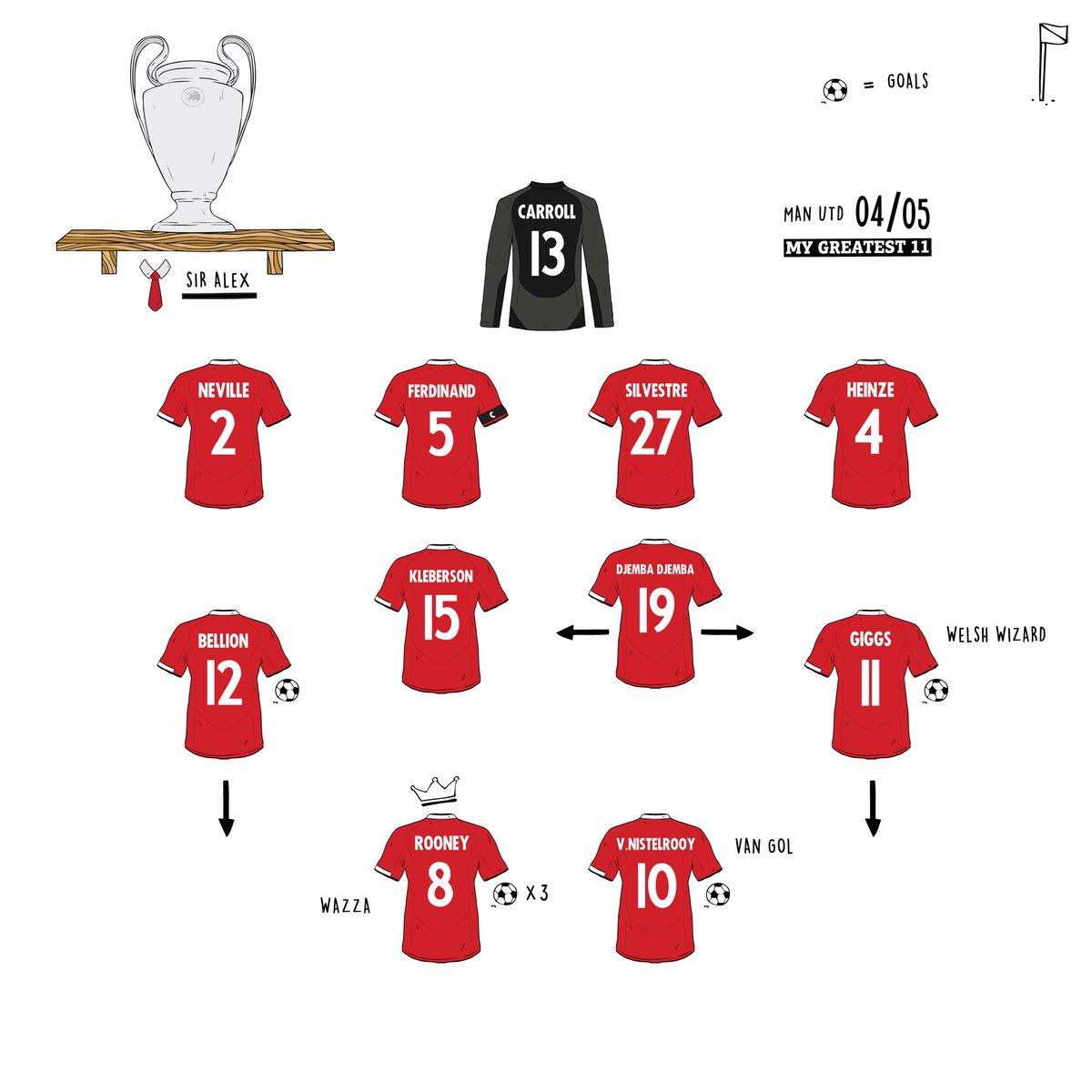 28/09/04  Man Utd 6-2 Fenerbahce  Rooney Hat-trick on his Man Utd Debut https://t.co/wyIAUfjLqu