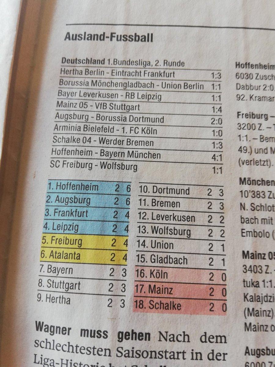 #Atalanta Bergamo bereits sehr erfolgreich in der 1.Deutschen Bundesliga auf Platz 6, noch vor den #Bayern und dem #BVB....😂🤣😂  @tagesanzeiger https://t.co/F4N6RWXxbr