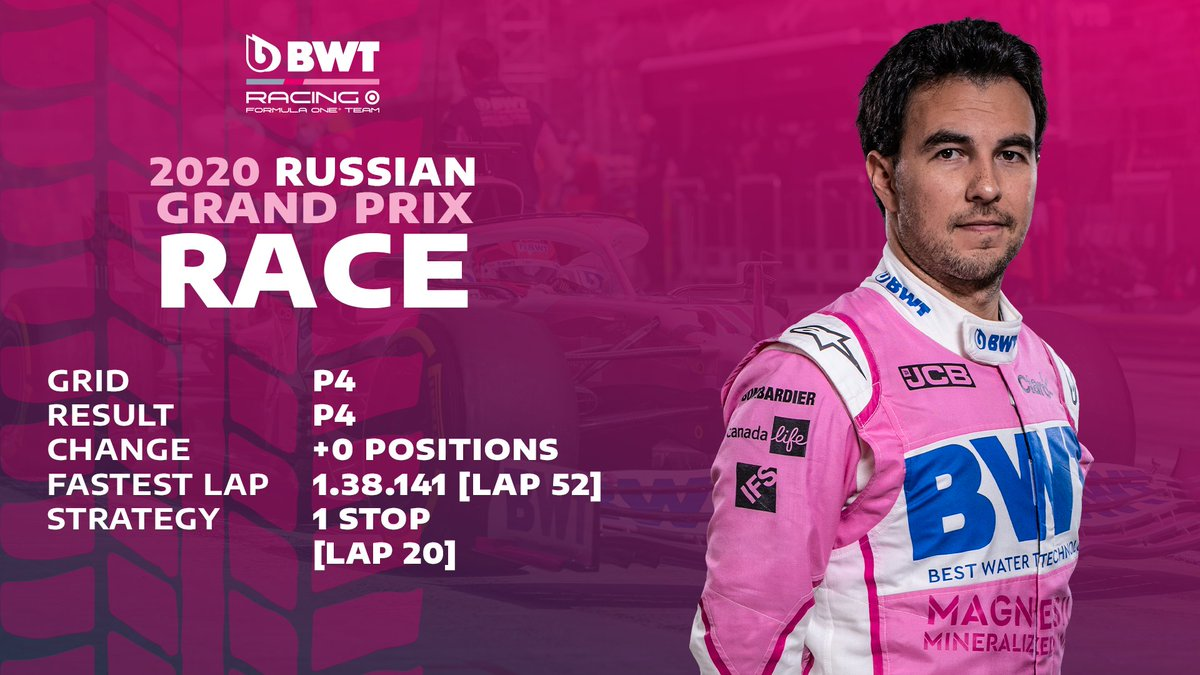 A brilliant consistent drive and slick stop meant @SChecoPerez converted his impressive qualifying performance into another great result at the #RussianGP 💪  #F1 https://t.co/VIYFOfqefw