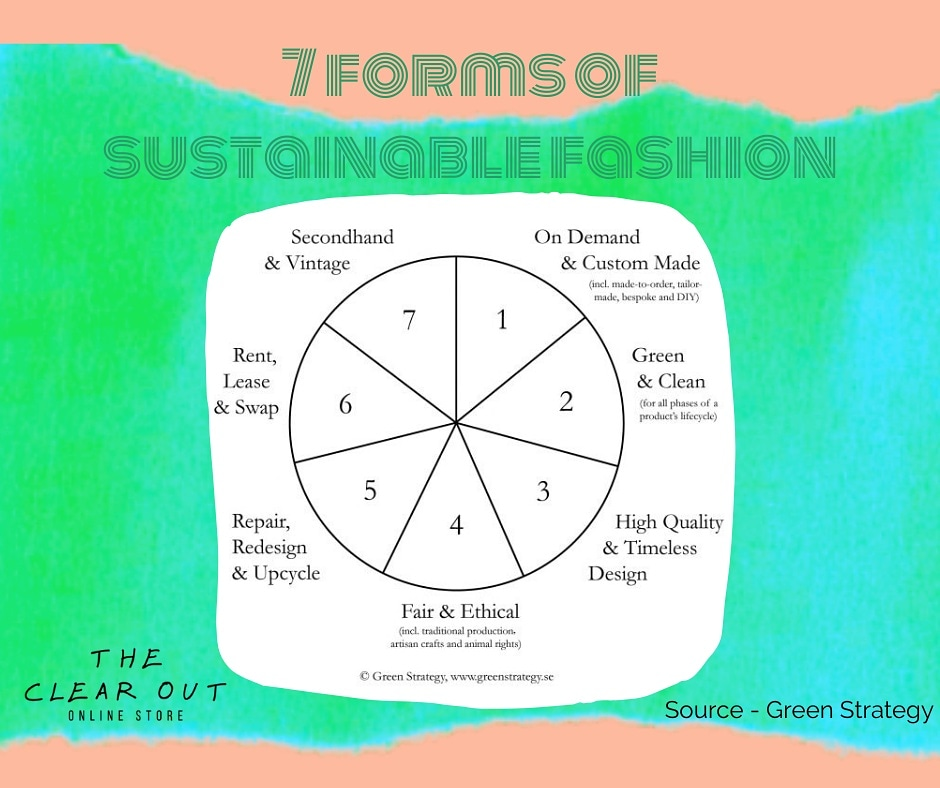 7 forms of sustainable fashion.  How many of these do you do?  #sustainablefashion #sustainablelife #secondhandseptember #secondhandfashion #secondhand #secondhandclothes #secondhandfirst #SECONDHANDSHOP #vintagefashion #vintageclothing #theclearoutonlinestore https://t.co/5pPPiqJhXF