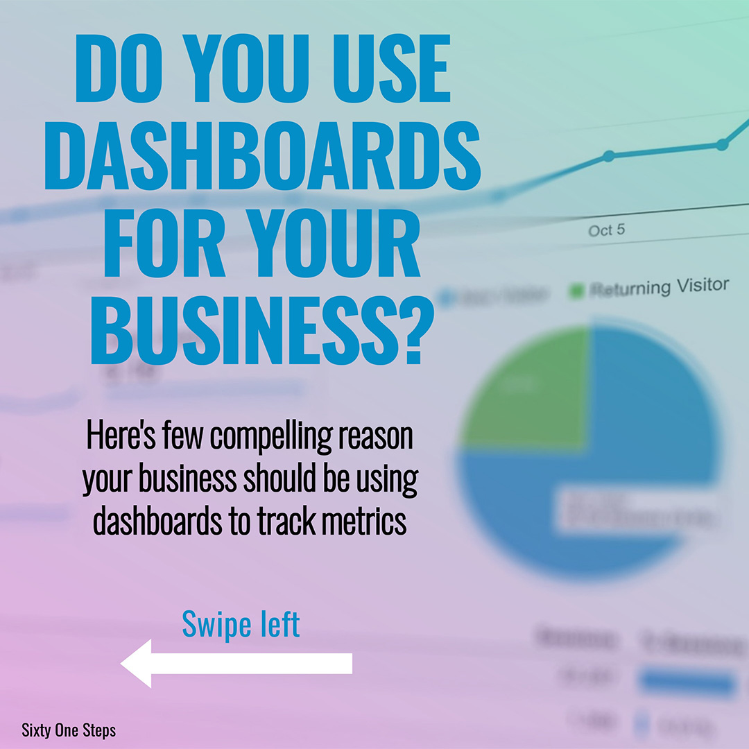 Importance of Dashboards to track business functions  #dashboard #crm #customerrelationship #customerrelationshipmanagement #kpi #businessdashboard #dashboardlayout #managementinformationsystem #dataanalytics #datavisualisation #reporting #businessintelligence  #datascience https://t.co/XPALY2BayM
