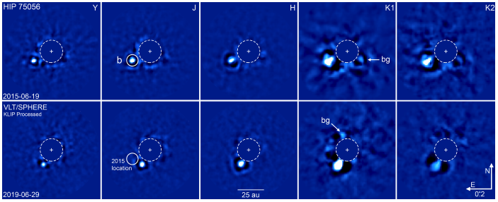#キャルちゃんのarXiv読み0.125秒角という非常に小さな距離離れた場所にある若い褐色矮星の伴星を直接撮像により発見。T_{eff}=2000-2600K, 質量は20-30M_{Jup}、軌道半径はおよそ15-45AU. ApJL.