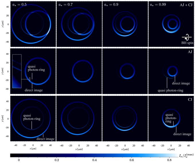 #キャルちゃんのarXiv読み一般相対論的レイ・トレーシング輻射輸送数値計算を行ったところ、ジェットファンネルの停留面に発生する電子・陽電子プラズマリングが出す放射により、EHT2017で観測されたM87のSMBHのリング画像を説明することができた。ApJL.
