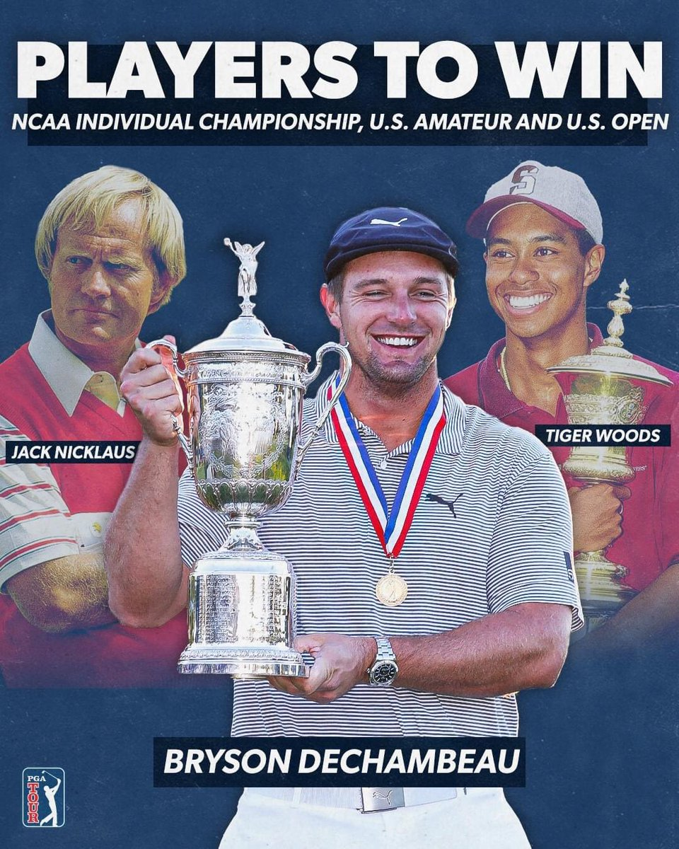 With his win today at the 2020 @USOpenGolf, @B_DeChambeau joins @TigerWoods and @JackNicklaus as the only golfers in history to win an @NCAA Division I Singles Title, U.S. Amateur and a U.S. Open. Great accomplishment Bryson! #BrysonDeChambeau #History #JackNicklaus #TigerWoods https://t.co/FerJobNroS
