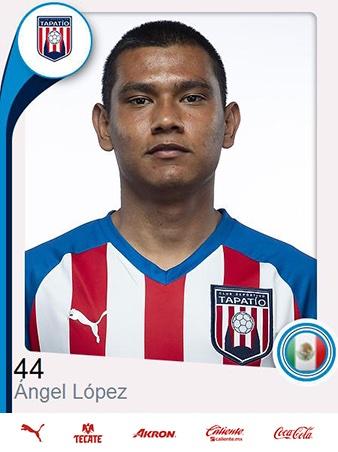 Al entrar de cambio Deivoon Magaña #209 y Ángel López #44 de @TapatioCD 🇵🇱 debutaron HOY en la #LigaBBVAExpansionMX  ENHORABUENA 👏👏👏👏👏👏  #NuevosRostros ⚽ #Guard1anes2020 https://t.co/TcxB2CM6KV