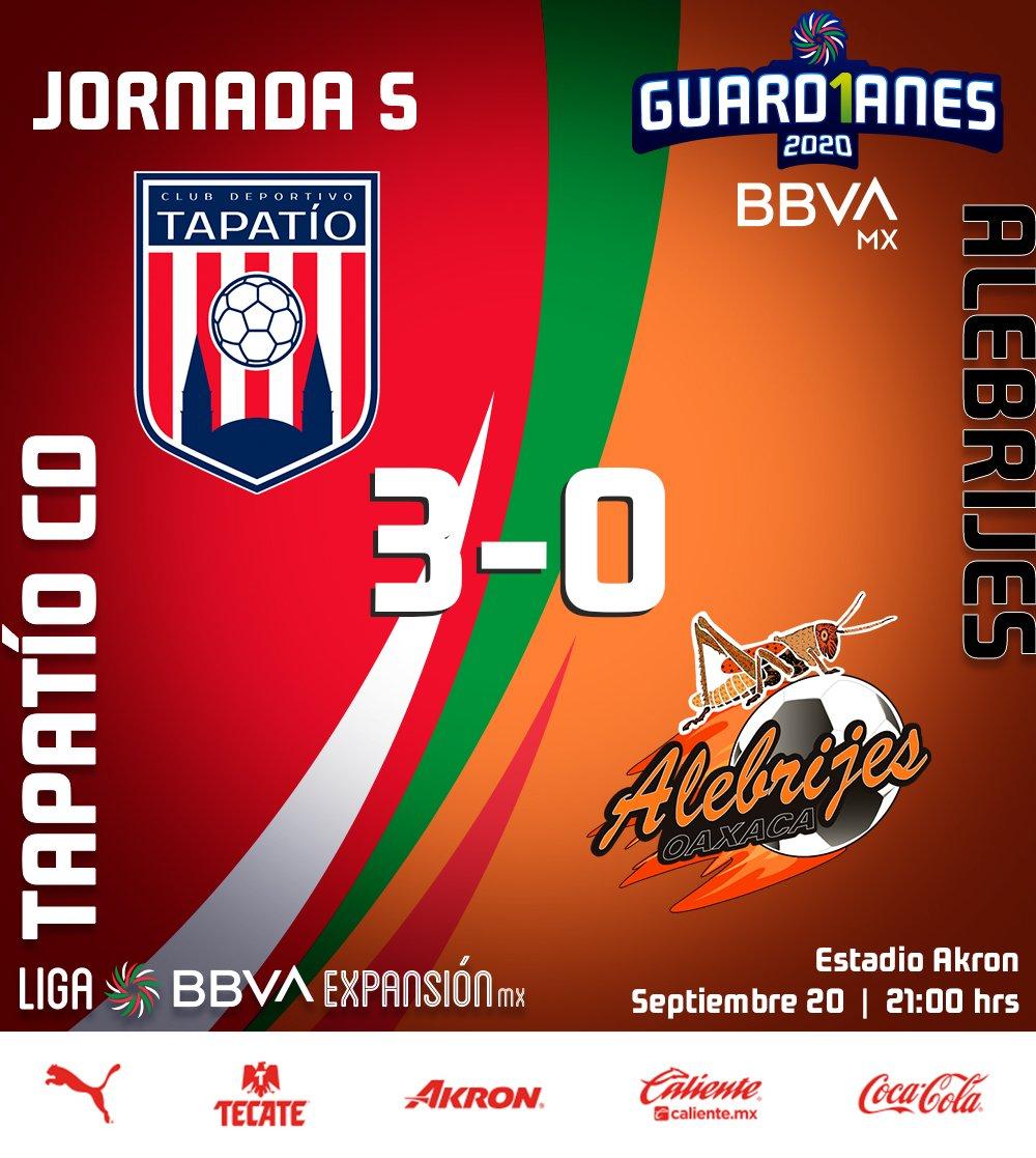 #LigaBBVAExpansionMX   FINAL EN EL ESTADIO AKRON  @TapatioCD 3-0 @AlebrijesOaxaca   Goles: Sebastian Martinez (36' y 80'), Oscar Uriel Macias (74').  #Guard1anes2020 #Jornada5 https://t.co/1hsrGupOuc