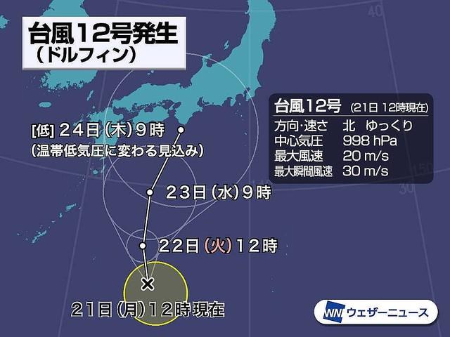 【速報】台風12号「ドルフィン」発生21日12時、日本の南で発達中の熱帯低気圧が台風12号になりました。本州の南に停滞する秋雨前線と作用し、東・西日本で大雨となるおそれがあります。