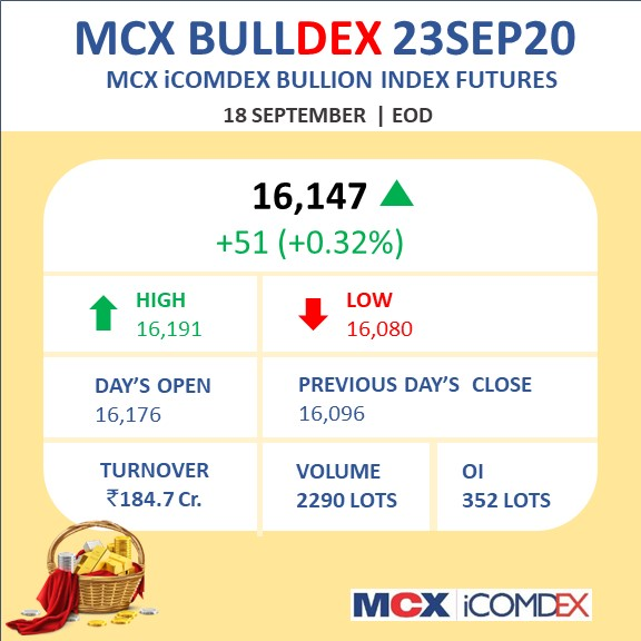 MCX iCOMDEX Bullion Index  #index #bullion #gold #silver #commodities #commodity #Markets #Futures #Derivatives https://t.co/frIIE2XvNt
