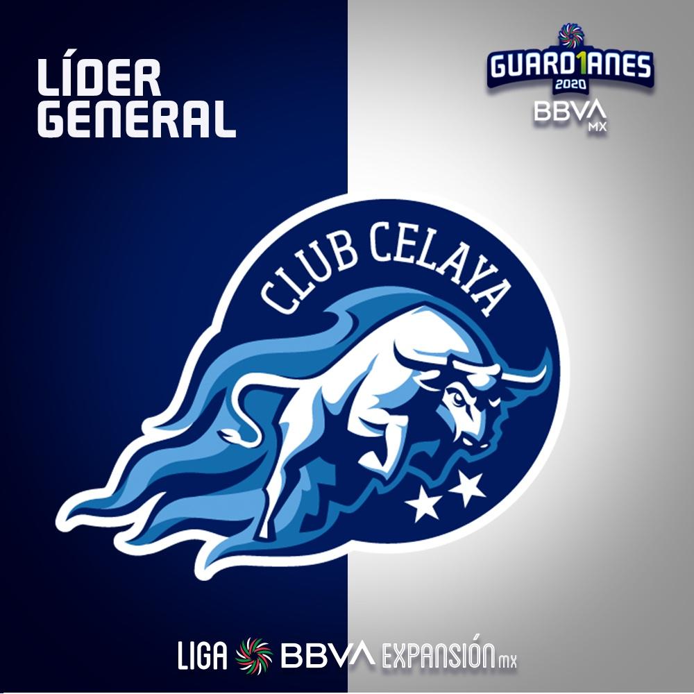 ¡EL LÍDER GENERAL! Asume Celaya liderato  @TorosCelayaCD es el líder general de la #LigaBBVAExpansiónMX, luego de cinco jornadas transcurridas en la categoría, con 15 unidades y paso invicto, el único invicto en el certamen. @TorosCelayaCD @LigaBBVAMX https://t.co/kXg3qENz1m