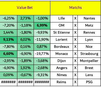 Mes values en #Ligue1 pour les prochaines rencontres 🇫🇷⚽️  Intérêts 📚 (🌕) Metz (🌕) Lorient (🌕) Monaco  Les pronos seront postés plus tard.  + de détails en thread   #TeamParieur https://t.co/ROfbQC010w