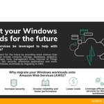 Image for the Tweet beginning: Architect your Windows workloads for