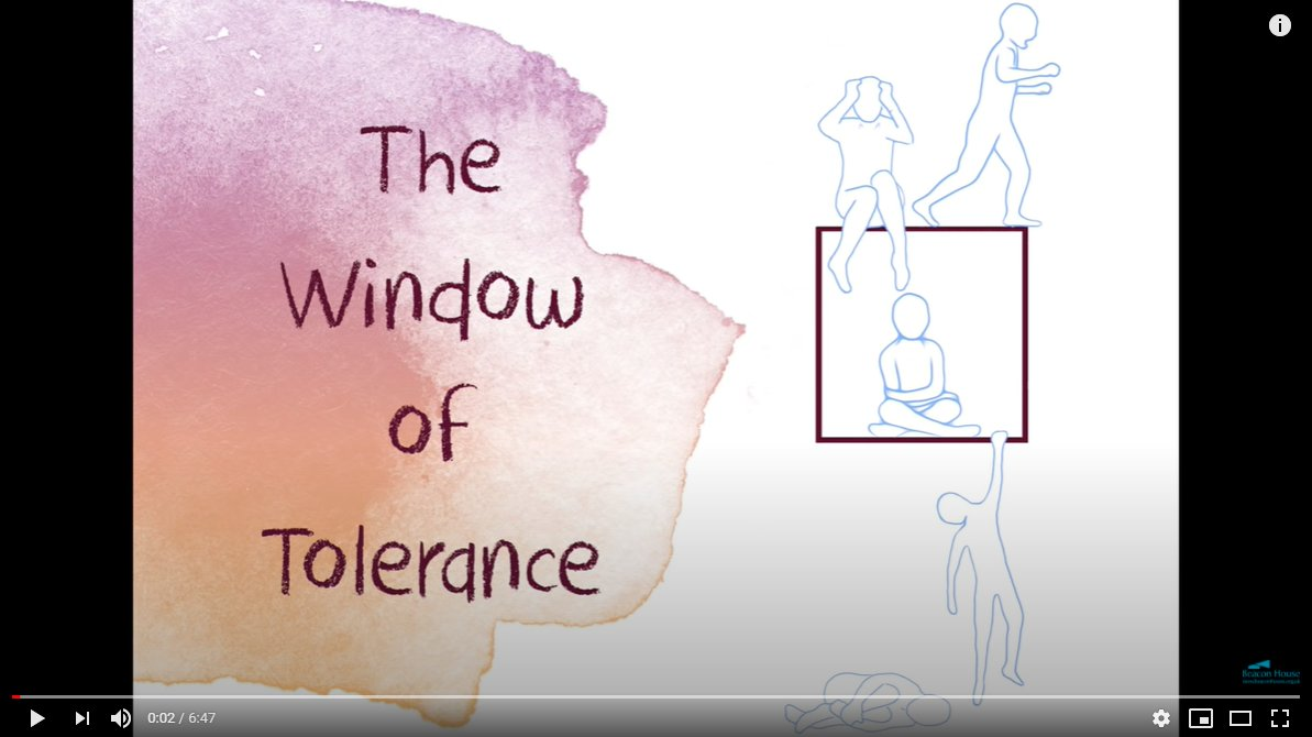 This useful animation from @BeaconHouseTeam explains the window of tolerance, and what can happen in the brain and body when children and young people go into hyper- or hypo-arousal.  Watch the video here: https://t.co/EUElV5JXGK https://t.co/AETHMno6CW