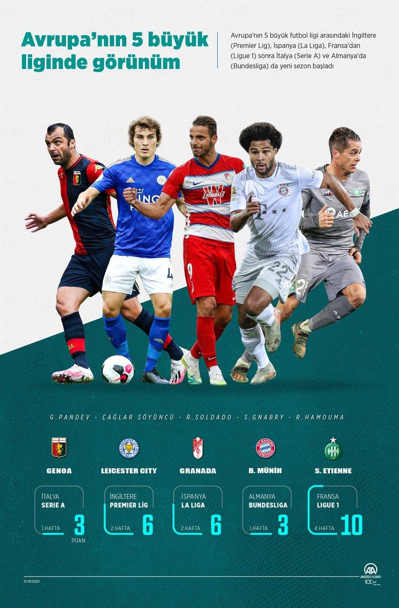 • #PremierLig • #LaLiga • #Ligue1 • #SerieA • #Bundesliga  Avrupa'nın 5 büyük liginde görünüm https://t.co/JRkXSx4dcM https://t.co/I8RT3PrZCH