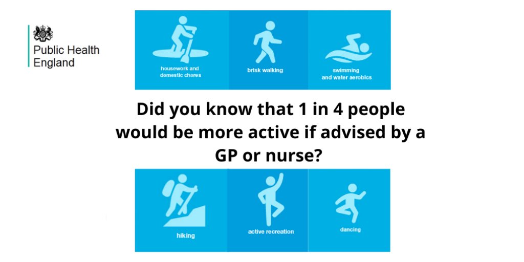 Are you a healthcare professional looking to advise patients to get active during @GBweekofsport? @PHE_uk offers free online training and resources to increase your skills & confidence to start these discussions. Email physicalactivity@phe.gov.uk for info. #BetterHealth