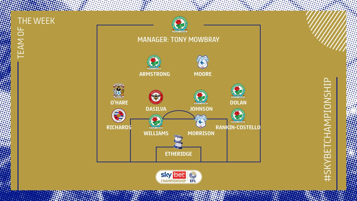 It's that time again!  Here's your #SkyBetChampionship Team of the Week, powered by @WhoScored ratings! 🔋  #EFL | #TOTW https://t.co/KBGBt9ZZvC