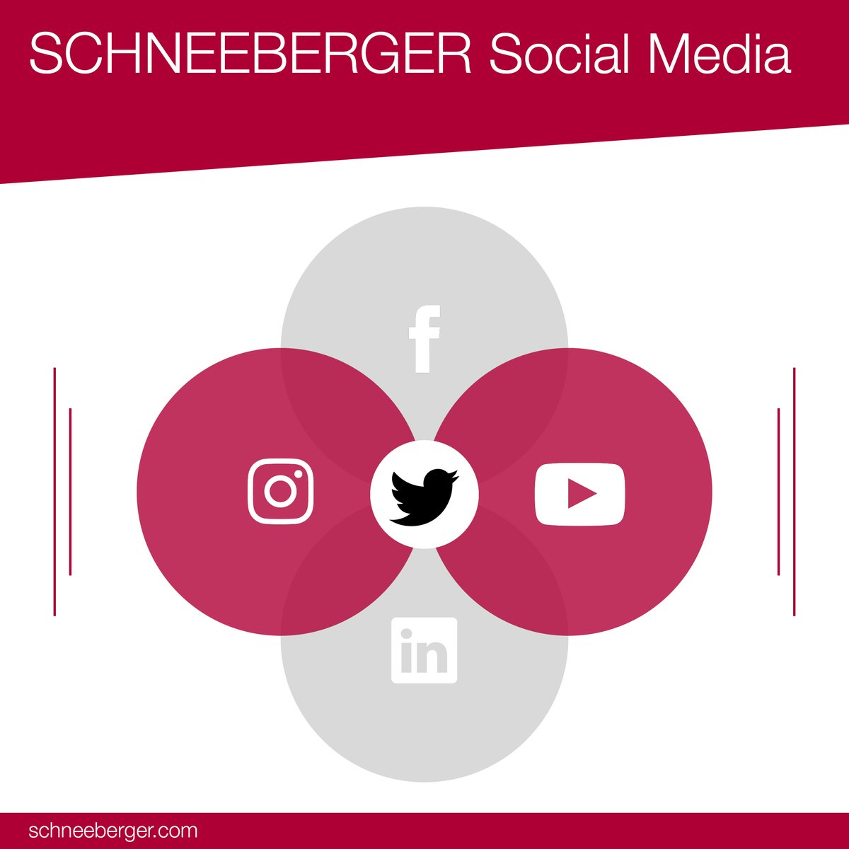 Do you know our other social media channels? We are also active on LinkedIn, Instagram, Youtube and Facebook.  Take a look. https://t.co/PjAbbpOAee