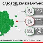 Image for the Tweet beginning: 451 nuevos casos de covid-19