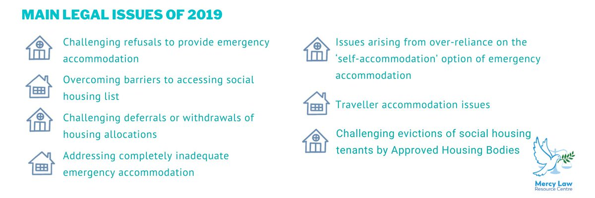 Mercy Law MLRC @MLRCLaw Rebecca Keatinge, MLRC Managing Solr outlines the main legal issues of 2019   #housing #homelessness #annualreport #legalnews #legalservice https://t.co/cjZGdZCvrY
