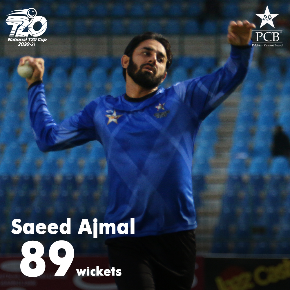Most wickets in #NationalT20Cup   @REALsaeedajmal 89 wickets in 59 matches @AizazCheema 68 wickets in 54 matches @REALanwarali 66 wickets in 63 matches @WahabViki 65 wickets 67 matches  MORE ➡️ https://t.co/zKGUJ1lTPX https://t.co/Wr9Rk3CthQ