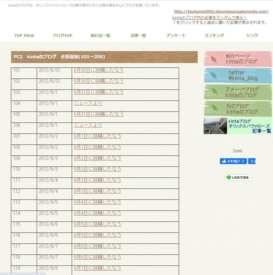 kintaのブログ(FC2)  記事更新履歴(101番~200番) 2012年8月31日から2012年10月28日まで   #Twitter #ブログ