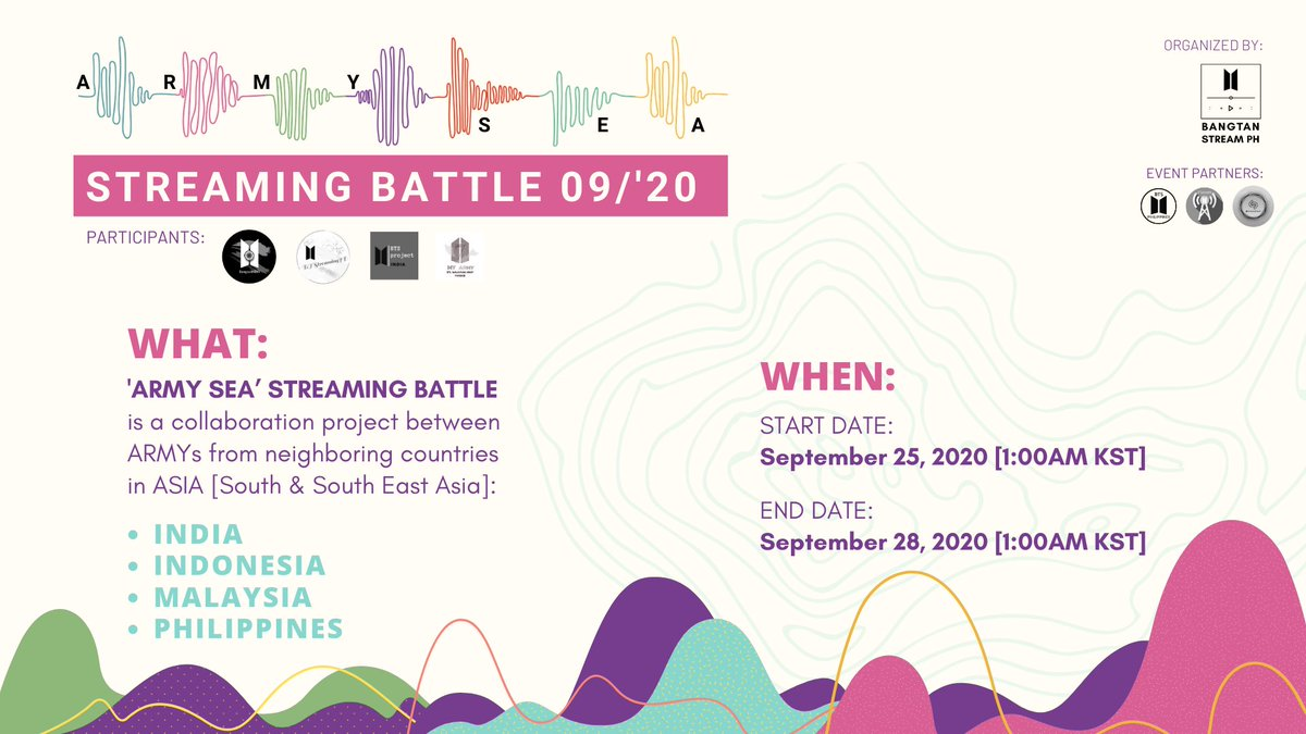 Waves are now coming #BTSARMY ! 'ARMY SEA STREAMING BATTLE' is now on!  Check details below for more info. 💜  @MY_btsarmy @BTStreamingID @BangtanINDIA @BTSprojectINDIA @BTS_PHARMY @PEARLSonShazam @BTSonRadioPH https://t.co/tAMvLZ5OtF