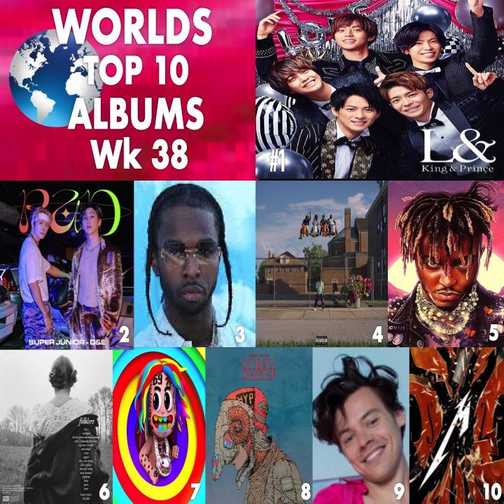 W🌎RLDS 🔝🔟ALBUMS 1⃣L& #KingandPrince 2⃣BadBlood #SUPERJUNIOR 3⃣ShootForThe Stars..#PopSmoke 4⃣Detroit2 #BigSean 5⃣LegendsNeverDie #JuiceWRLD 6⃣Folklore #TaylorSwift 7⃣TattleTales #6ix9ine 8⃣StraySheep #KenshiYonezu 9⃣FineLine #HarryStyles 🔟S&M2 #Metallica #SanFranciscoSymphony https://t.co/kY2D68av9h