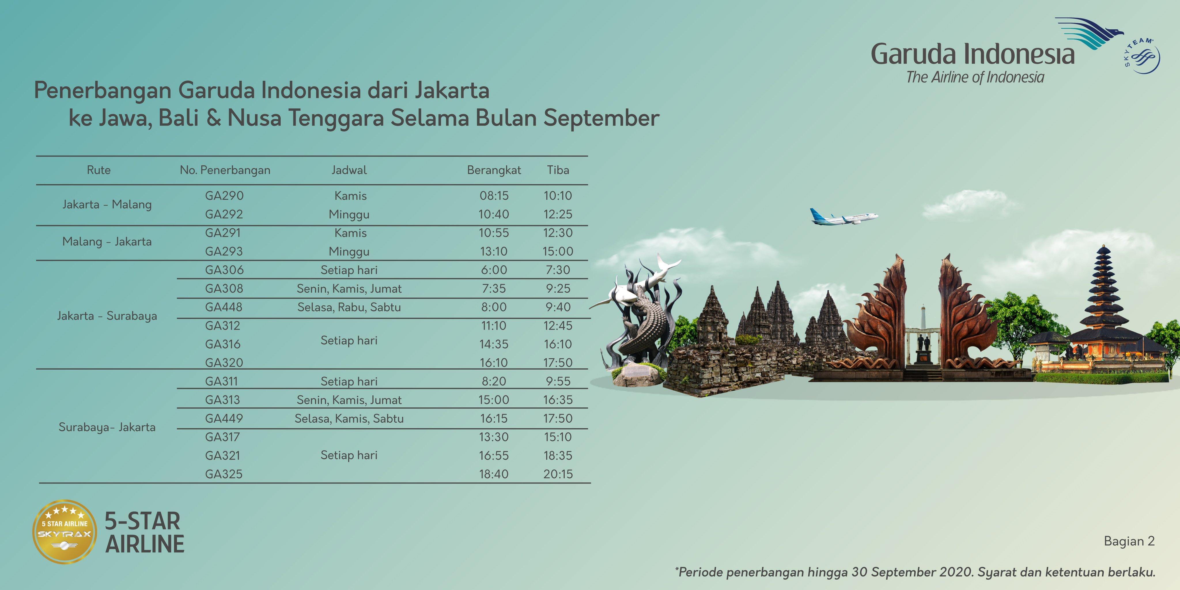 Berlaku September 2020, Ini Jadwal Garuda Indonesia dari ...
