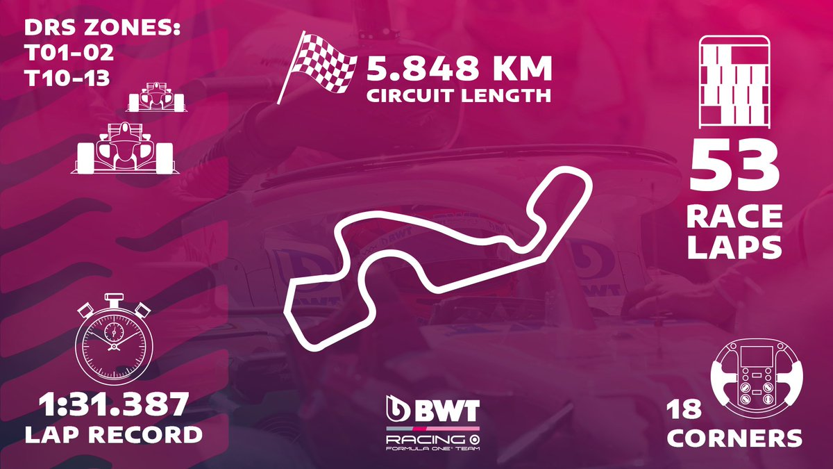 It's a circuit where DRS makes a big difference, and it's a long drive to get there! 🚛  We've done the sums ahead of Sochi 🇷🇺  #F1 #RussianGP   https://t.co/p8WYgaX516 https://t.co/jOgrVvCuW8