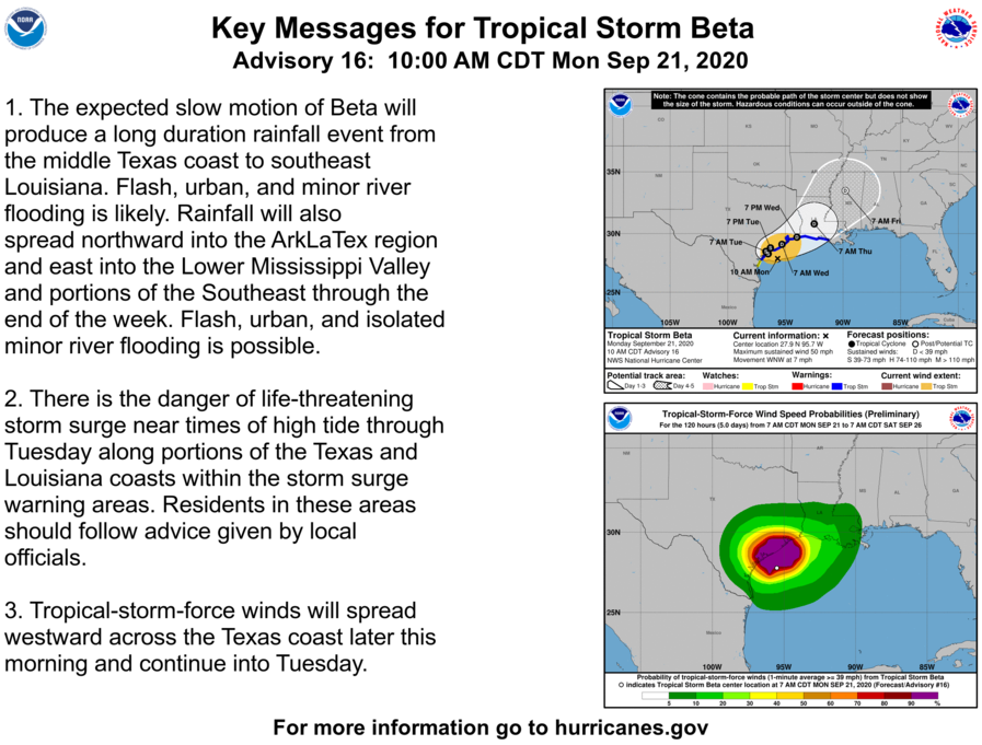 Tropical Storm #Beta is approaching the central Texas coast.  Here are the Monday 10 AM CDT Key Messages.  The NHC advisory is at https://t.co/tW4KeFW0gB and your local weather forecast is at https://t.co/SiZo8ohZMN https://t.co/vH6FcQN8Bv