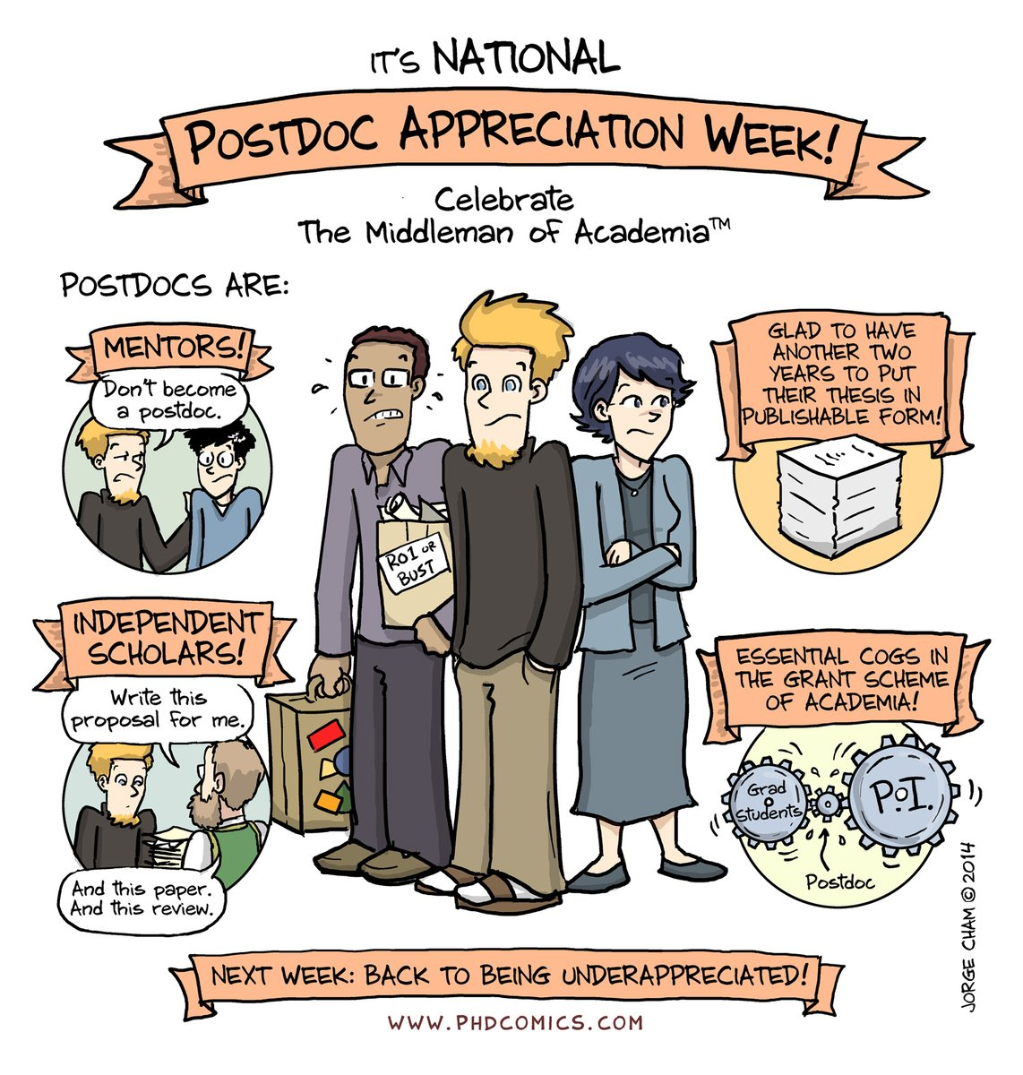 Happy Postdoc Appreciation Week https://t.co/0ltMRIpniq