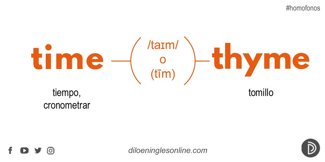 time (tiempo, cronometrar)   thyme (tomillo)   #pronunciacion 👉 IPA:/taɪm/, Respelling: (tīm)  #homofonos #inglés #diloeningles #homofonosDEIngles #homophones #esl #efl #ell https://t.co/HLDlLVnlJT