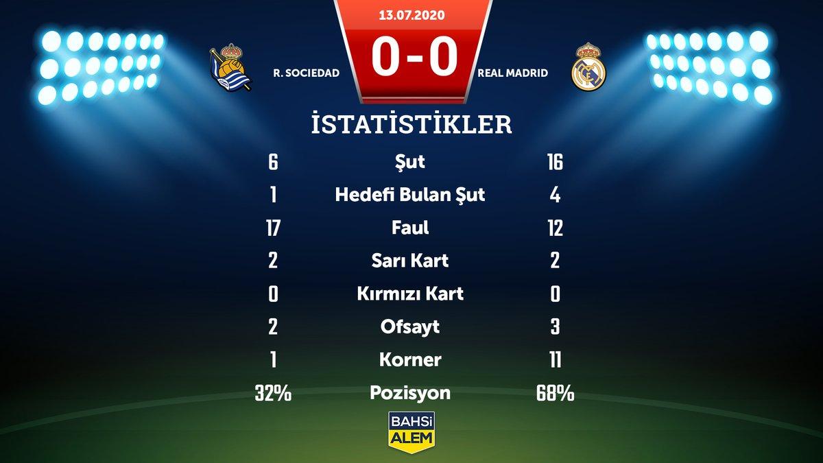 Son 10 maçında oldukça iyi bir grafik çizen Real Madrid dünkü maçtan beraberlikle ayrıldı. #realmadrid #realsociedad #bahsialem https://t.co/8DgQ4wnhku