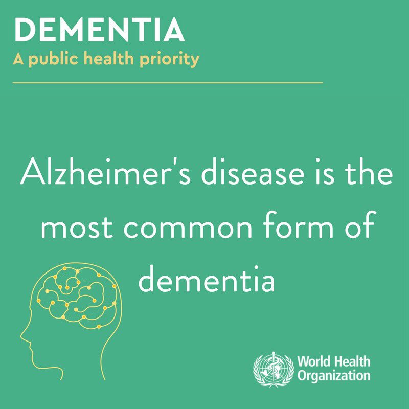 On Mondays #WorldAlzheimersDay, learn how to reduce the risk of dementia. 🏃♂️🏃♀️Exercising regularly 🚭Avoiding smoking & excessive use of alcohol 🍎Eating healthy & controlling your weight ⚖️Maintaining blood pressure, cholesterol & sugar levels bit.ly/2vVsIse via @WHO