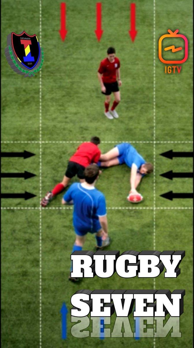 Hola a tod@s. Hoy conoceremos aspectos basicos de una de las dos formaciones moviles que tiene el Rugby. https://t.co/bAV8BGzRcp  #Rugby #Seven #InSCefe209Deportes  #QuedateEnCasa https://t.co/GQk8ZqxnfZ