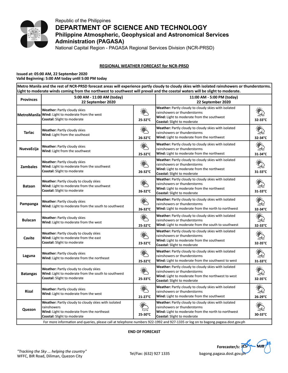 RT dost_pagasa: REGIONAL WEATHER FORECAST for #NCR_PRSD Issued at: 5:00 AM, 22 September 2020 Valid Beginning: 5:00 AM - 5:00 PM today  https://t.co/mU5NVdjmhM  ***Help us improve our service by answering this quick survey.  Kindly follow this link:   … https://t.co/MfE3cTqAK7
