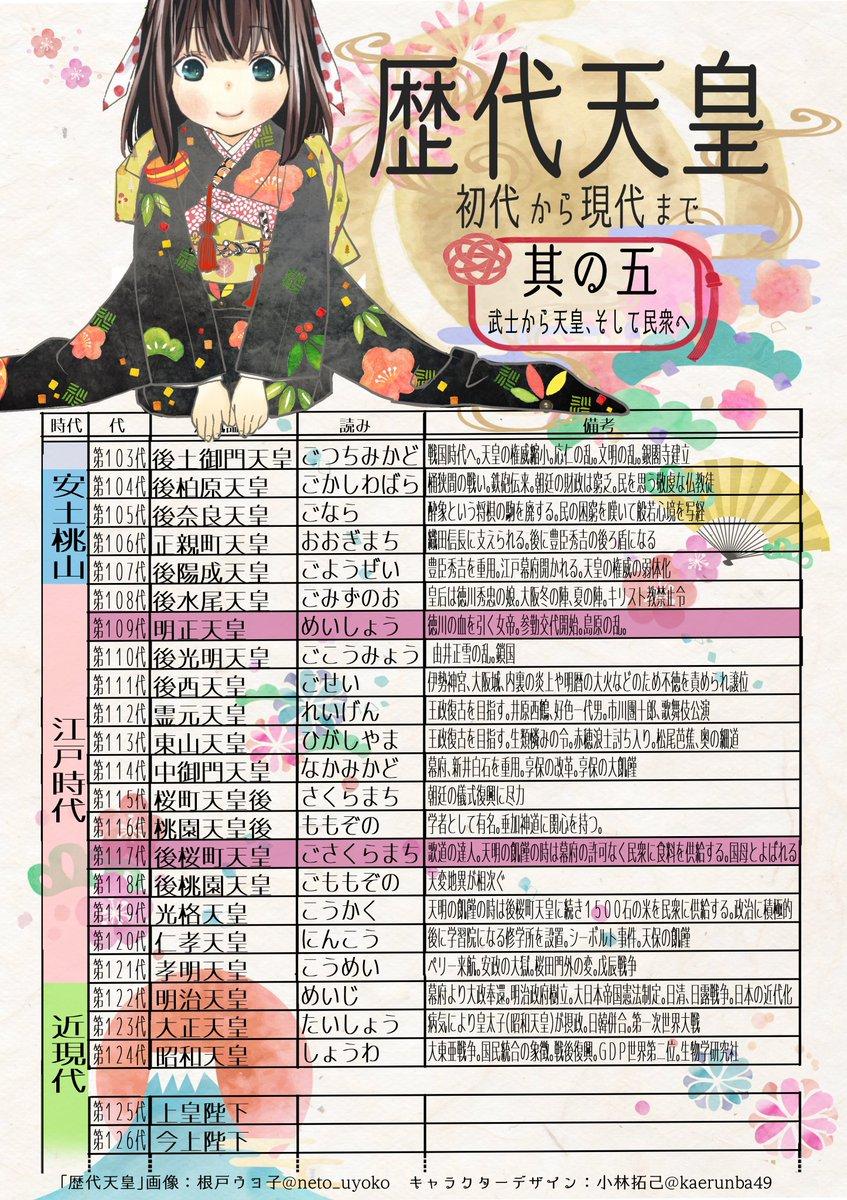 このお祭りがこれからも千代に八千代のつづきますように。 すめらぎいやさか  #ウヨ子の主張  #秋季皇霊祭 https://t.co/llM1G9sBdo