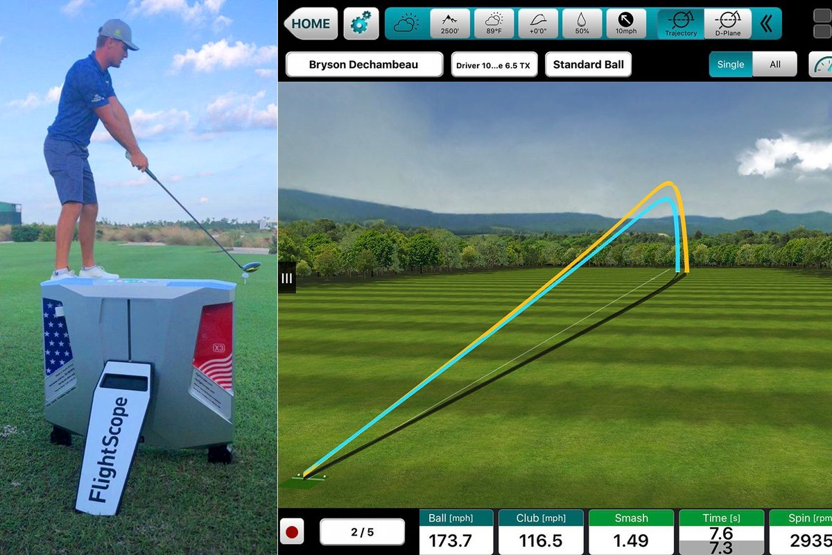 .@b_dechambeau, winner of the @usopengolf this past weekend, discussed how he uses data and how @FlightScopeGolf assisted his practice with @LemireJoe last October.   Full feature: https://t.co/ljiSYZZ8Sa https://t.co/8OKVFDtOle