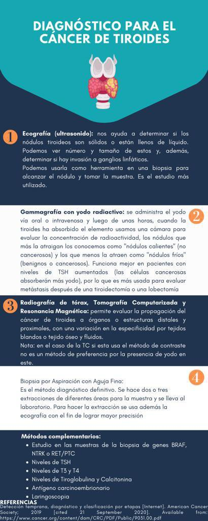 Cáncer de tiroides: claves para el diagnóstico 👇🏼👇🏼  #SoMe4Surgery #cirugiacolombiana #MedTwitter https://t.co/TxeJ2xKPZz