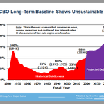 Image for the Tweet beginning: Overall, debt would rise to