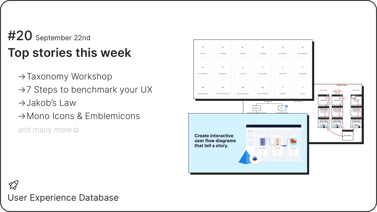 #20 Issue released 🌈  Read it: https://t.co/YEIiWuzHFo  This week top stories → Taxonomy Workshop  → 7 Steps to benchmark your UX @alitamjoyce  → Jakob's Law @NNgroup → Mono Icons & Emblemicons @mono_company @manishbharvey and many more ☺  #product #ux #interaction #ia #ui https://t.co/wldDZLeaNJ