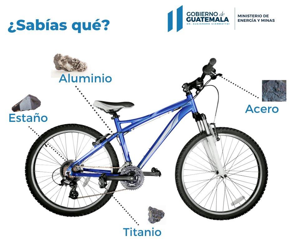 #JuntosSaldremosAdelante #Conozcamos algunos de los #minerales que se usan para fabricar las  #bicicletas.  #MEM #VamosPresidente #GuatemalaNoSeDetiene https://t.co/TUaOlKhtI1