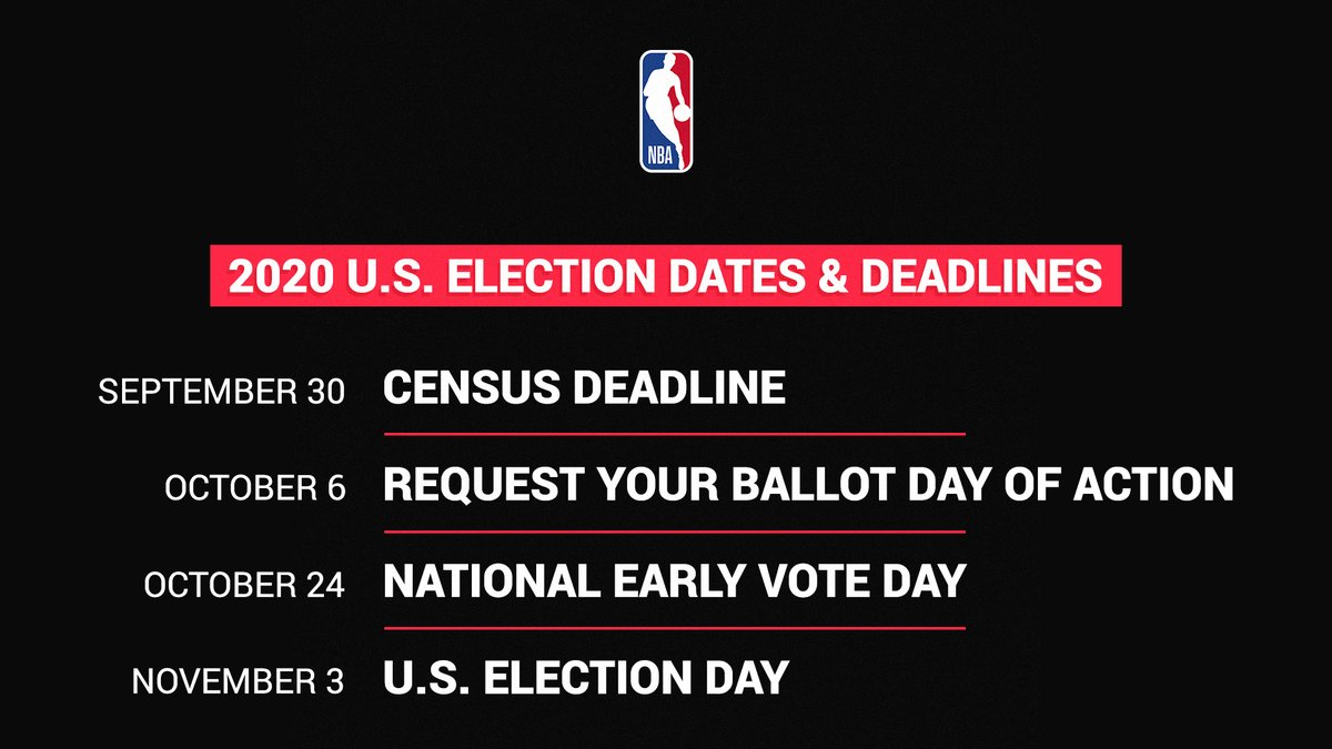 Today is #NationalVoterRegistrationDay and voters are already casting ballots in some states. Stay in the know by taking note of these key dates and deadlines and check out https://t.co/RzbxxkFmLa for everything you need to make sure you are ready to vote! https://t.co/JV0IJ6Irj4